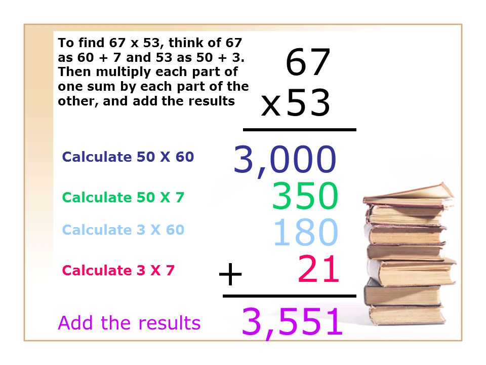 Calculate 50 X 60 67 x 53 Calculate 50 X 7 3,000 350 180 21 Calculate 3 X 60 Calculate 3 X 7 + Add the results 3,551 To find 67 x 53, think of 67 as 6