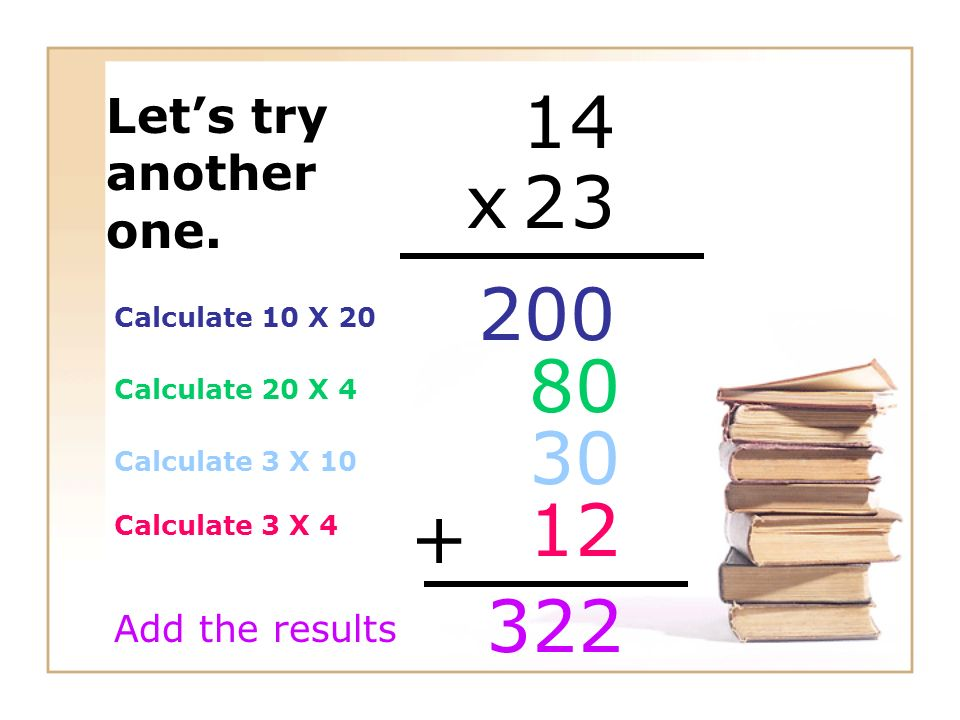 Calculate 10 X 20 14 x 23 Calculate 20 X 4 200 80 30 12 Calculate 3 X 10 Calculate 3 X 4 + Add the results 322 Lets try another one.