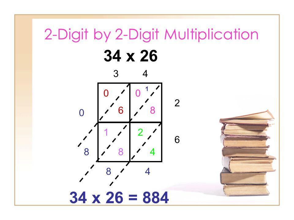 2-Digit by 2-Digit Multiplication 34 x 26 34 2 6 0 8 0 6 1 8 2 4 48 1 8 0 34 x 26 = 884