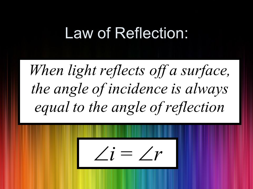 Law of Reflection: When light reflects off a surface, the angle of incidence is always equal to the angle of reflection i = r