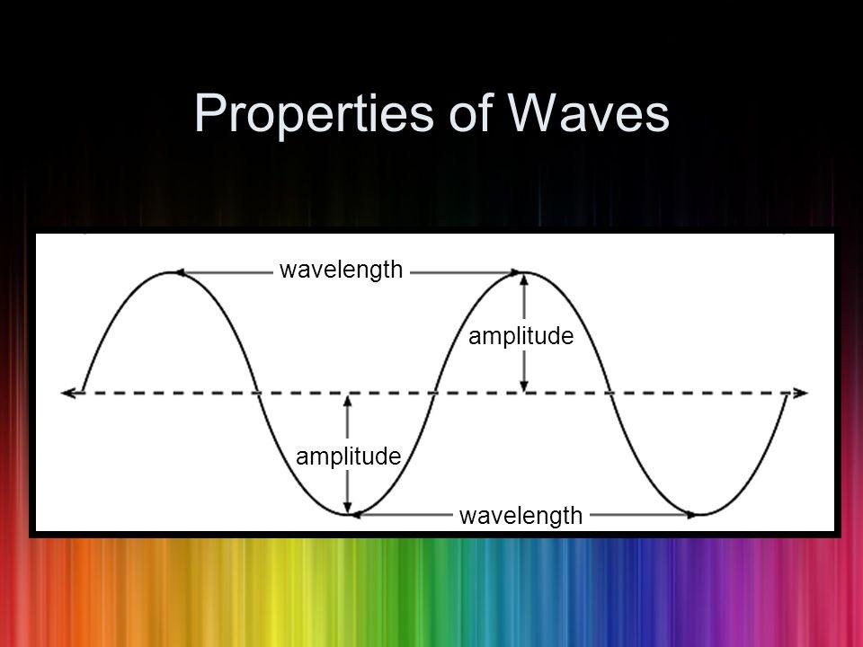 Properties of Waves wavelength amplitude