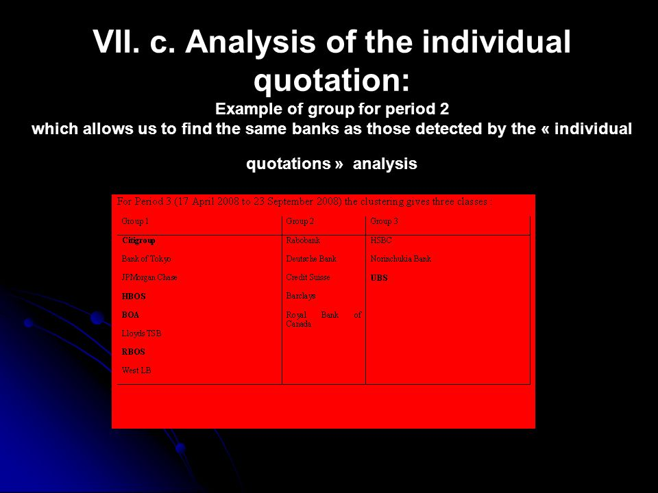 VII. c. Analysis of the individual quotation: Example of group for period 2 which allows us to find the same banks as those detected by the « individu