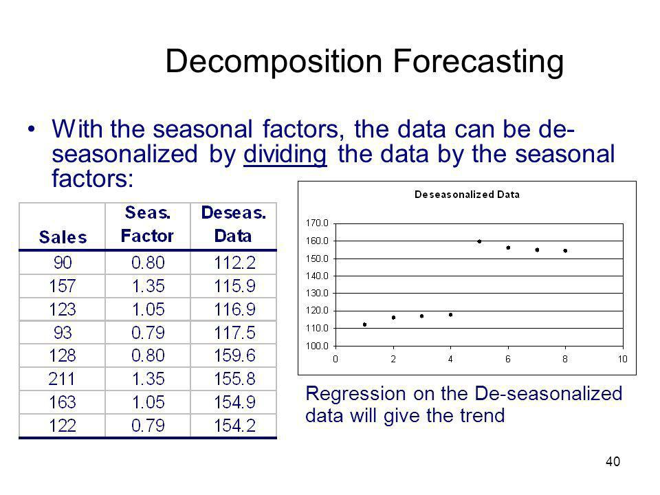 40 Decomposition Forecasting With the seasonal factors, the data can be de- seasonalized by dividing the data by the seasonal factors: Regression on t