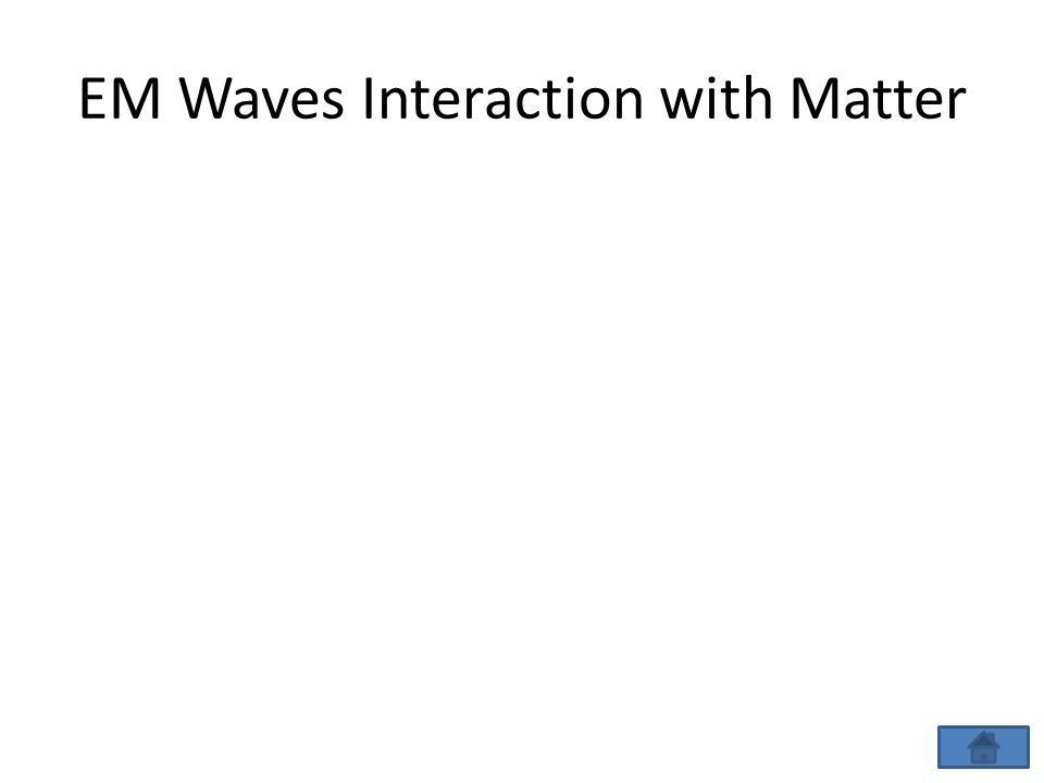 EM Waves Interaction with Matter