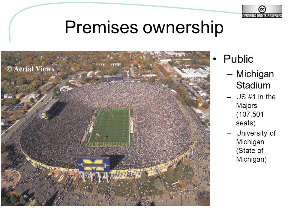 Premises ownership Public –Michigan Stadium –US #1 in the Majors (107,501 seats) –University of Michigan (State of Michigan)