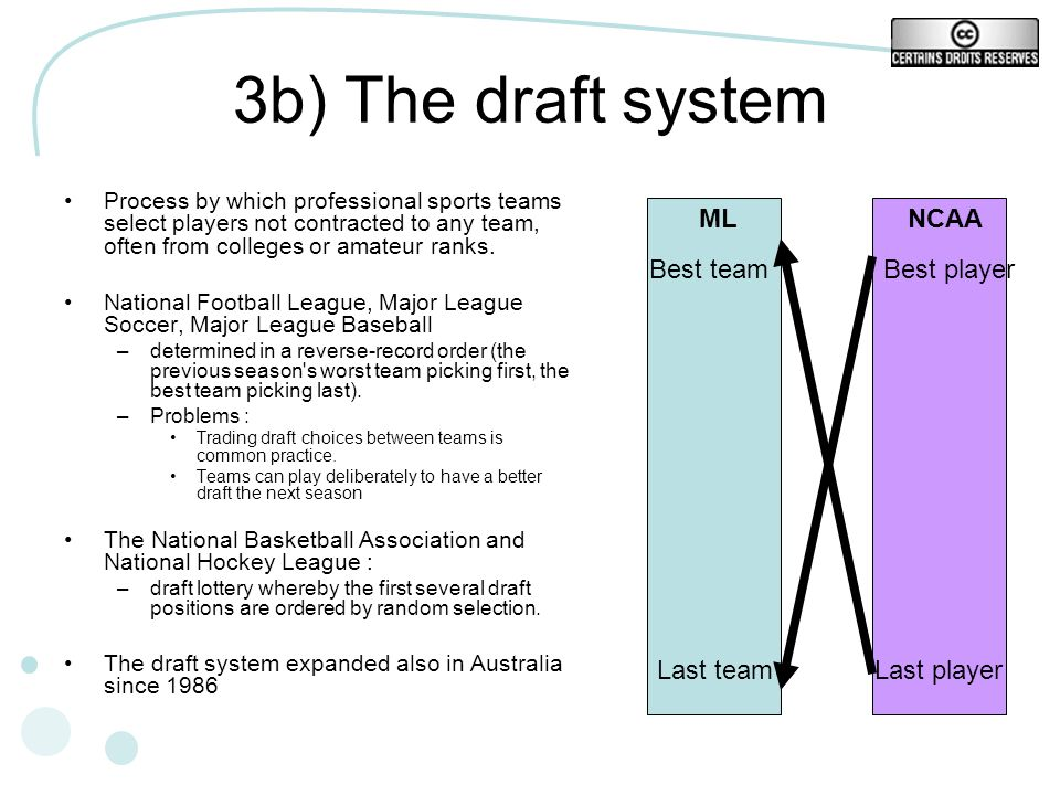 3b) The draft system Process by which professional sports teams select players not contracted to any team, often from colleges or amateur ranks.