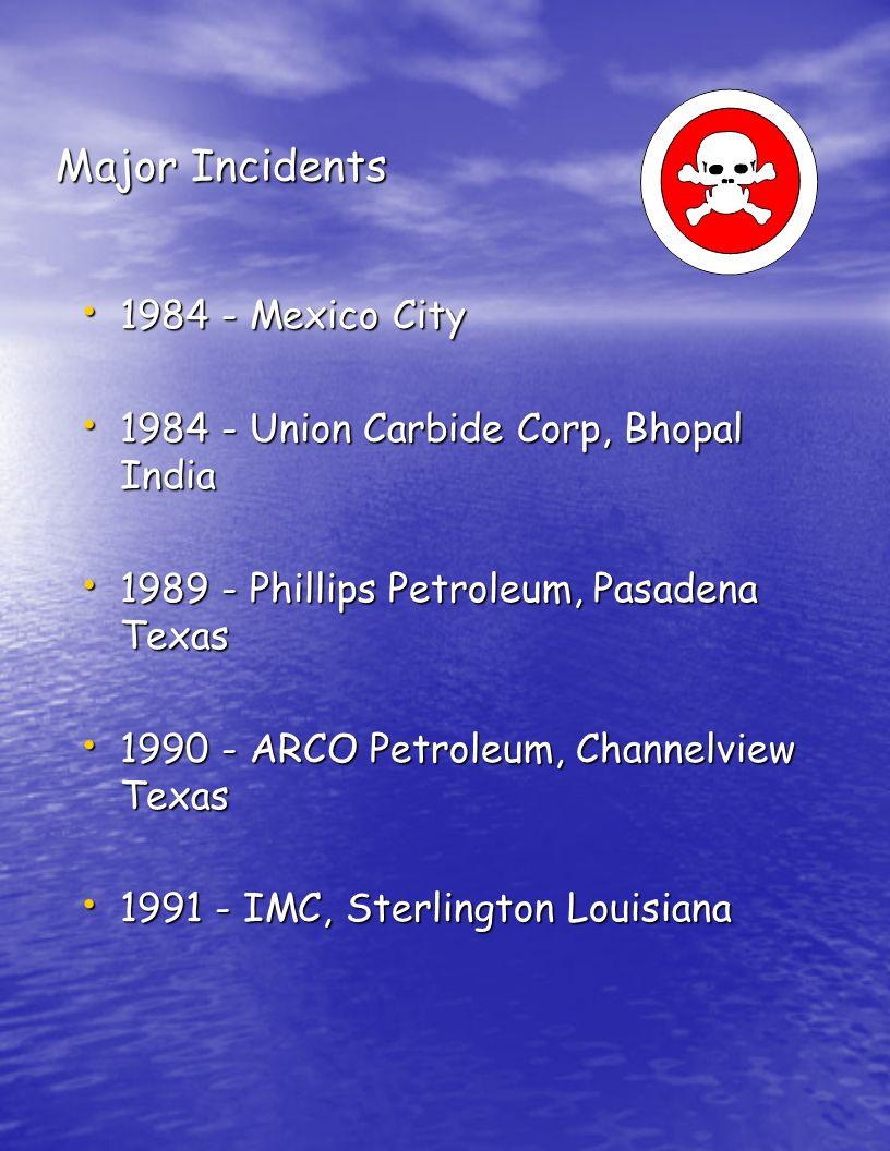 Major Incidents 1984 - Mexico City 1984 - Mexico City 1984 - Union Carbide Corp, Bhopal India 1984 - Union Carbide Corp, Bhopal India 1989 - Phillips
