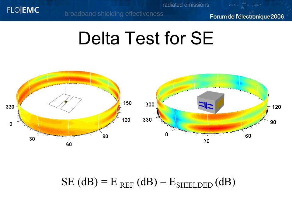 Forum de lélectronique 2006 Delta Test for SE SE (dB) = E REF (dB) – E SHIELDED (dB)