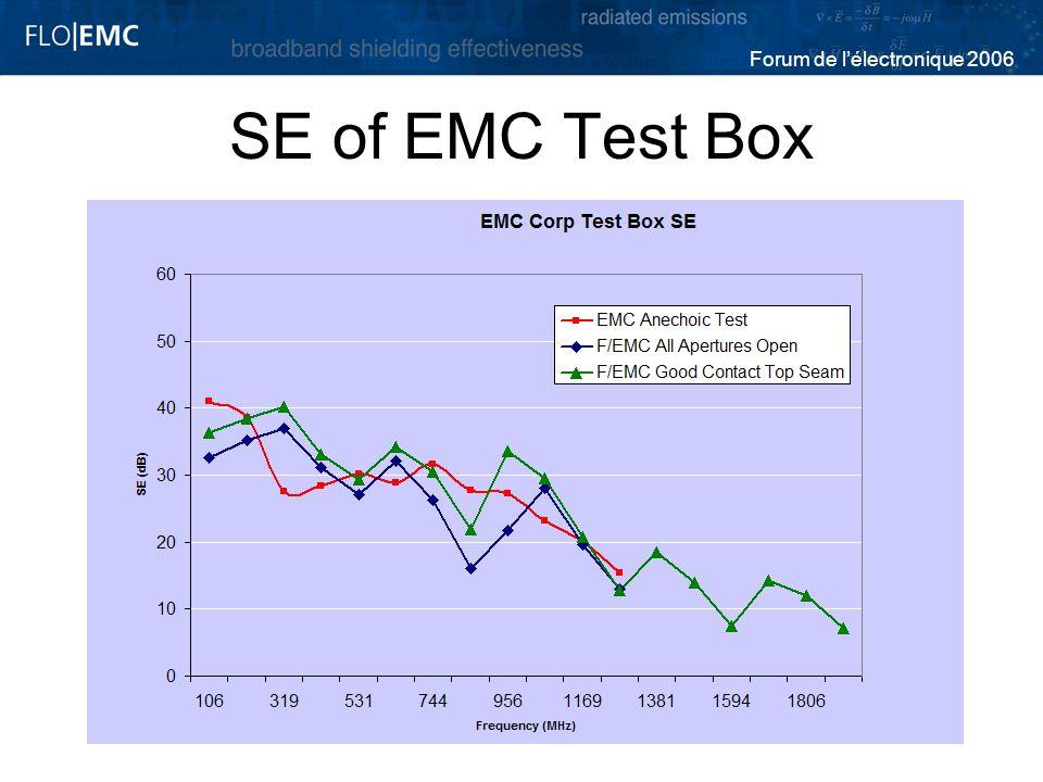 Forum de lélectronique 2006 SE of EMC Test Box