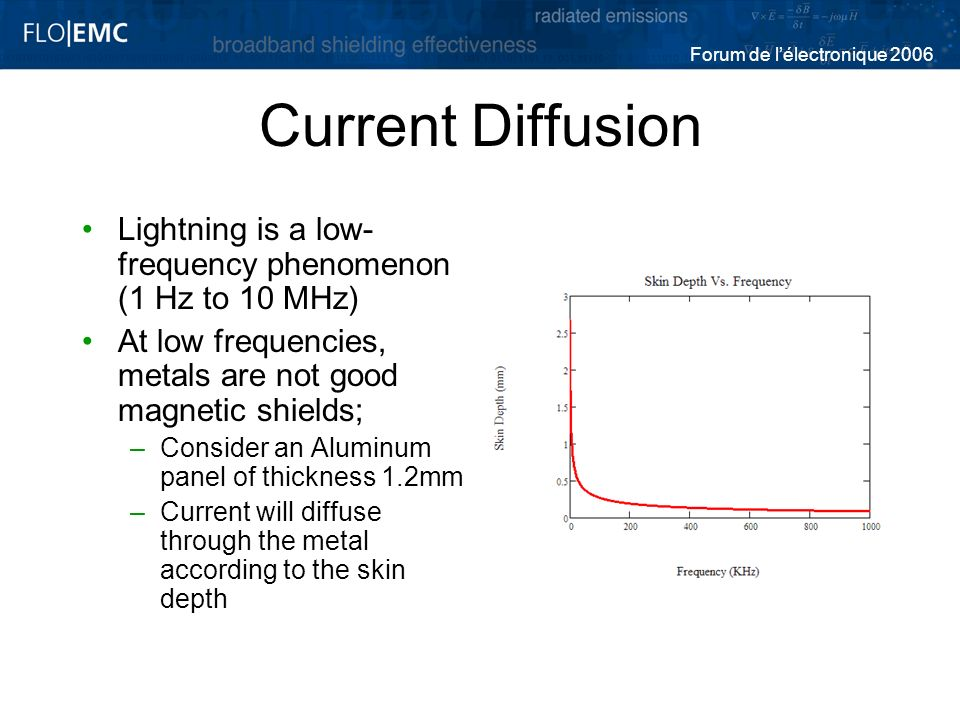 Forum de lélectronique 2006 Current Diffusion Lightning is a low- frequency phenomenon (1 Hz to 10 MHz) At low frequencies, metals are not good magnet