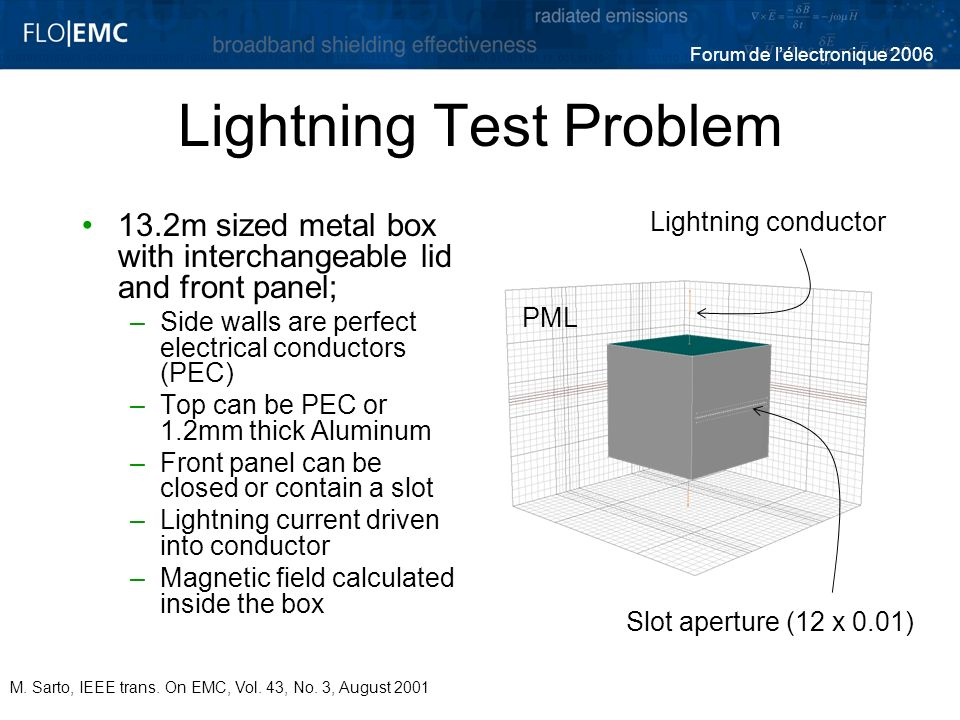 Forum de lélectronique 2006 Lightning Test Problem 13.2m sized metal box with interchangeable lid and front panel; –Side walls are perfect electrical
