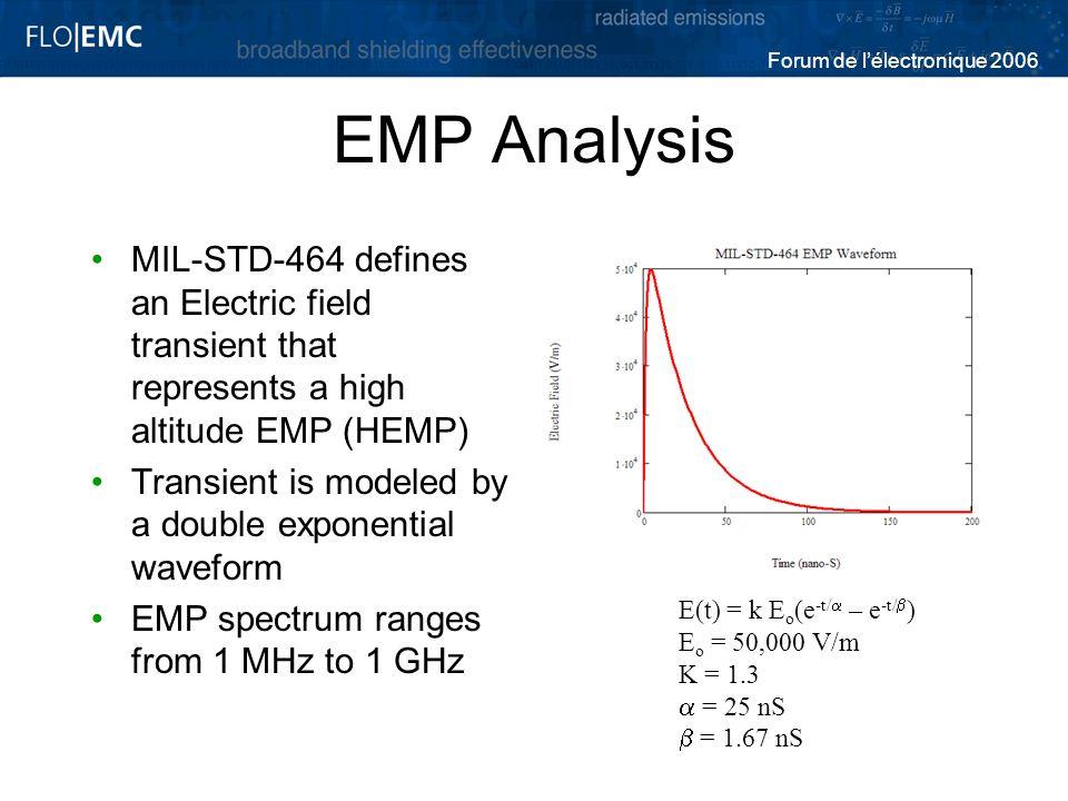Forum de lélectronique 2006 EMP Analysis MIL-STD-464 defines an Electric field transient that represents a high altitude EMP (HEMP) Transient is model
