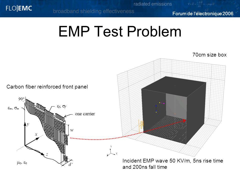 Forum de lélectronique 2006 EMP Test Problem Carbon fiber reinforced front panel Incident EMP wave 50 KV/m, 5ns rise time and 200ns fall time 70cm siz