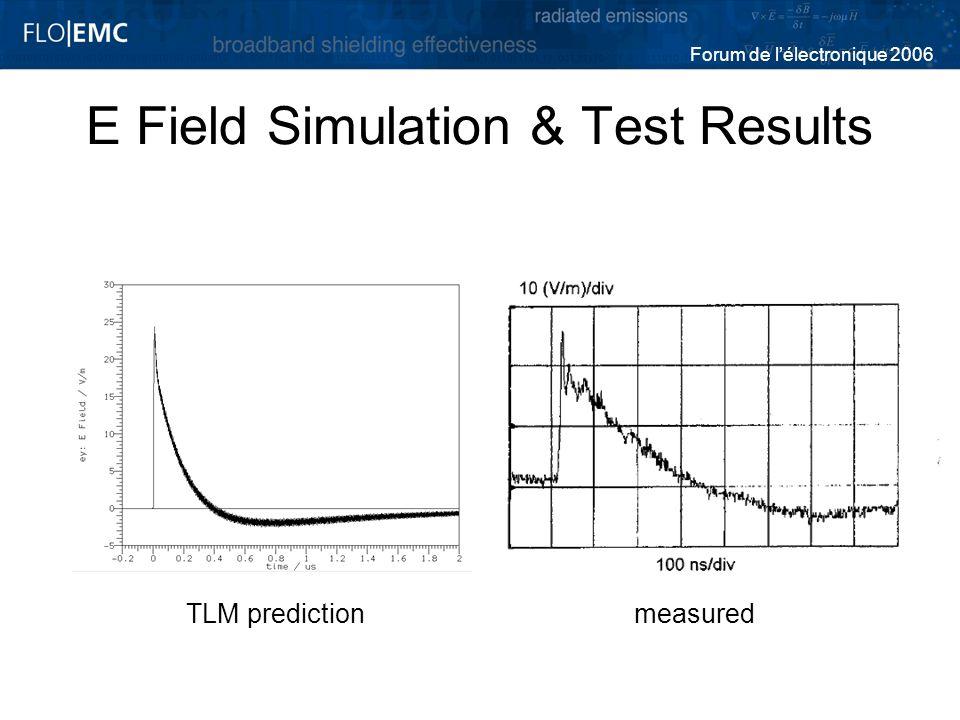 Forum de lélectronique 2006 E Field Simulation & Test Results TLM predictionmeasured
