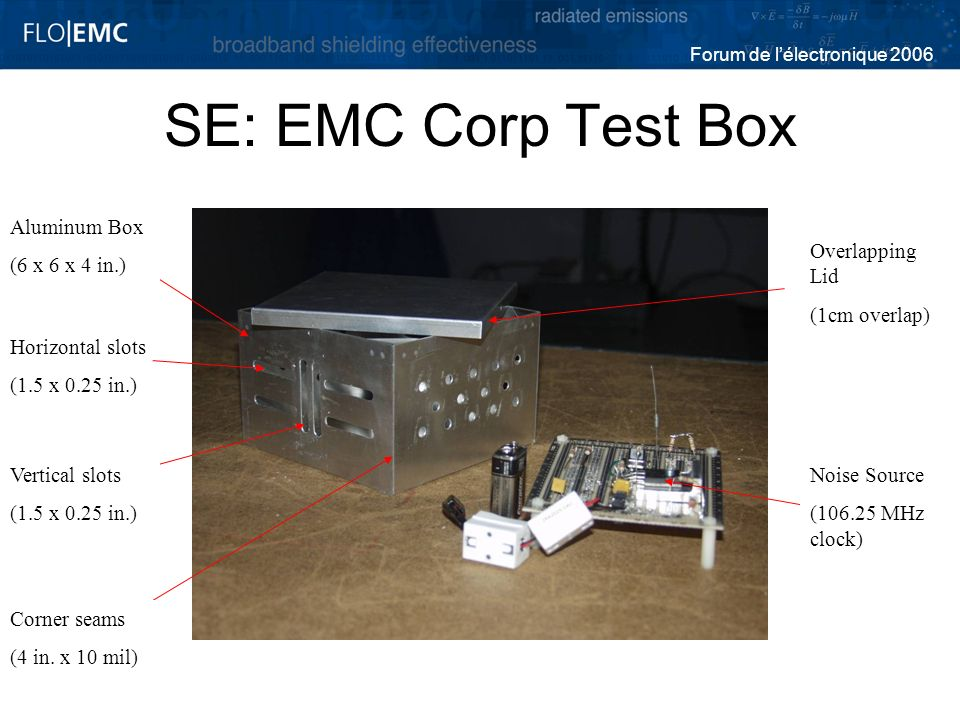 Forum de lélectronique 2006 SE: EMC Corp Test Box Vertical slots (1.5 x 0.25 in.) Horizontal slots (1.5 x 0.25 in.) Overlapping Lid (1cm overlap) Corn