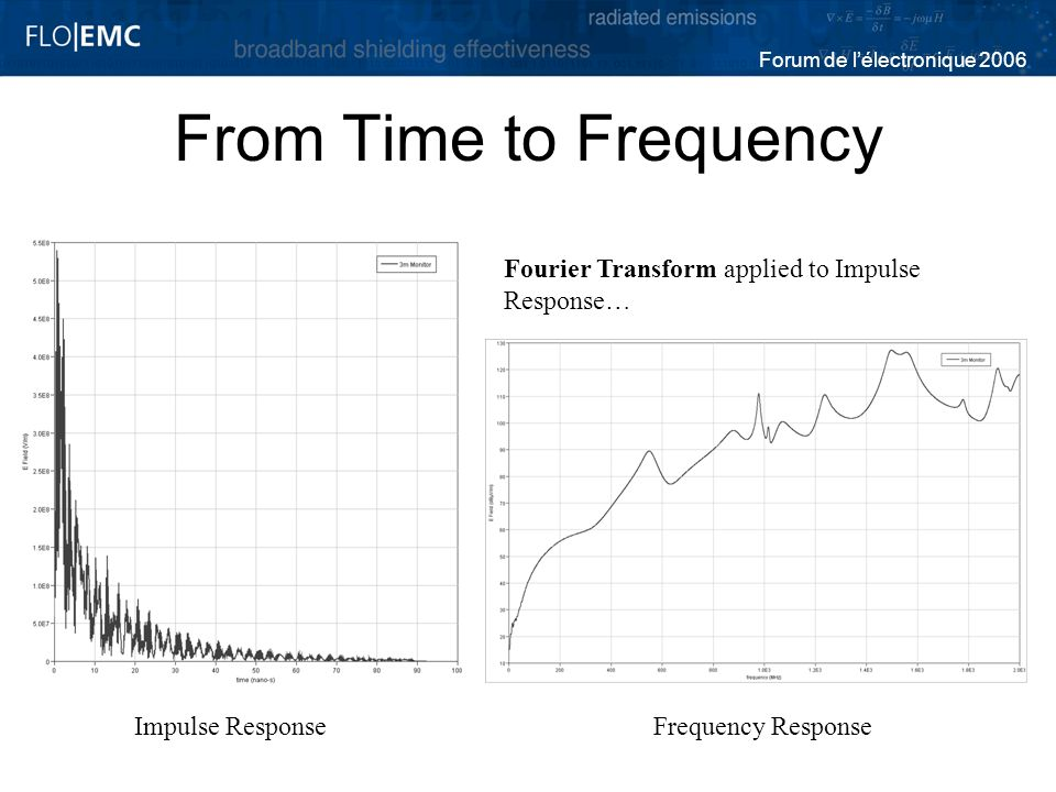 Forum de lélectronique 2006 From Time to Frequency Impulse ResponseFrequency Response Fourier Transform applied to Impulse Response…