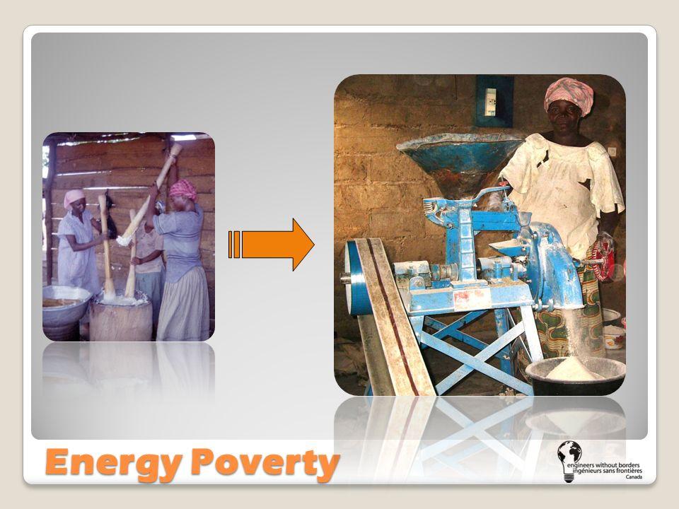Energy Poverty Cycle