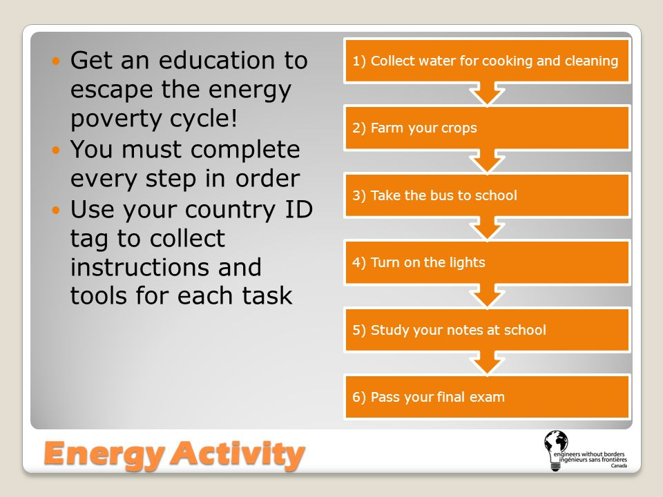 Energy Activity Get an education to escape the energy poverty cycle.