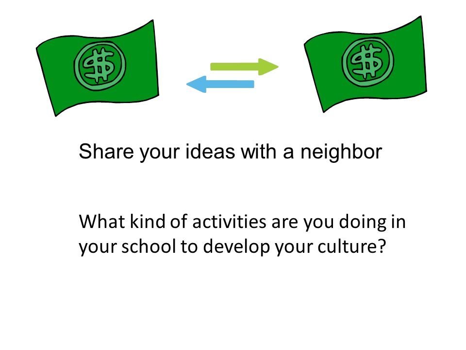What kind of activities are you doing in your school to develop your culture? Share your ideas with a neighbor