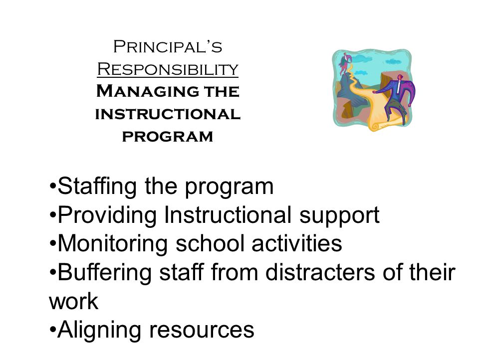 Principals Responsibility Managing the instructional program Staffing the program Providing Instructional support Monitoring school activities Bufferi