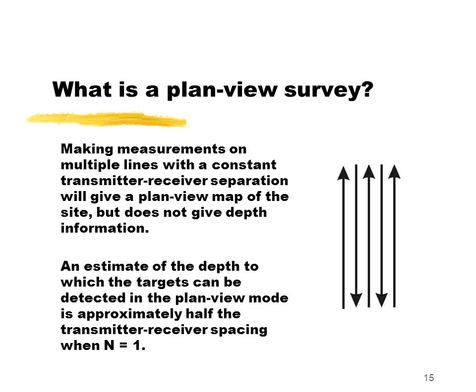15 What is a plan-view survey? Making measurements on multiple lines with a constant transmitter-receiver separation will give a plan-view map of the