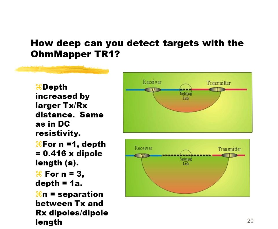 20 How deep can you detect targets with the OhmMapper TR1? zDepth increased by larger Tx/Rx distance. Same as in DC resistivity. zFor n =1, depth = 0.