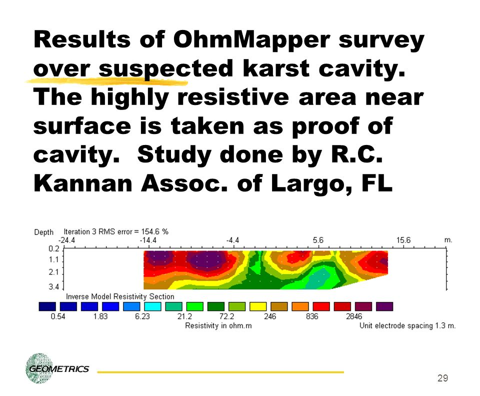 29 Results of OhmMapper survey over suspected karst cavity. The highly resistive area near surface is taken as proof of cavity. Study done by R.C. Kan