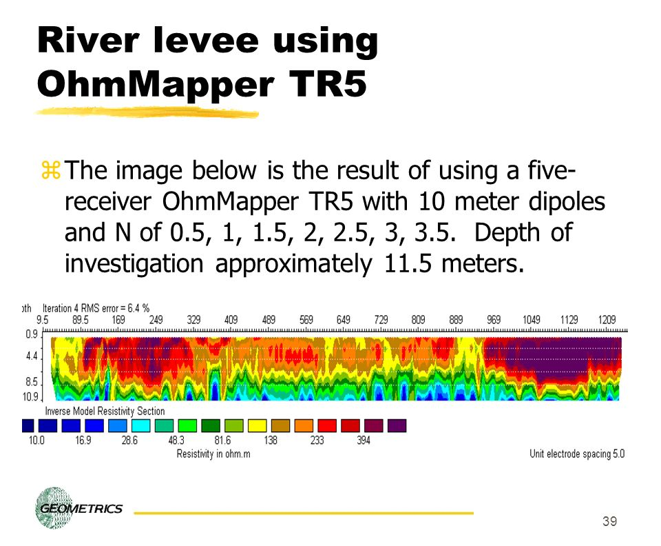 39 River levee using OhmMapper TR5 zThe image below is the result of using a five- receiver OhmMapper TR5 with 10 meter dipoles and N of 0.5, 1, 1.5,