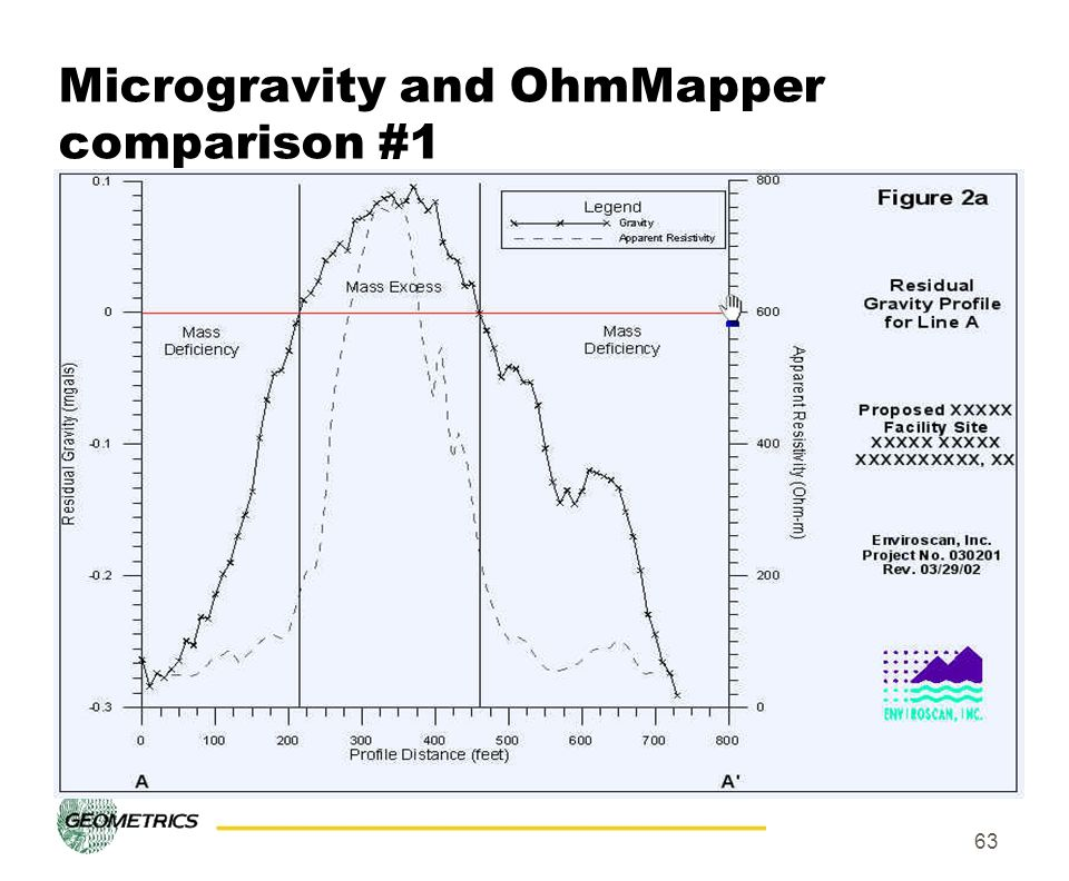 63 Microgravity and OhmMapper comparison #1