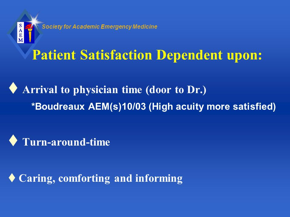 Society for Academic Emergency Medicine Patient Satisfaction Dependent upon: Arrival to physician time (door to Dr.) *Boudreaux AEM(s)10/03 (High acui