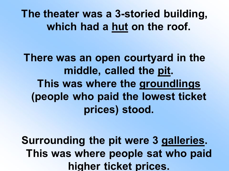 The theater was a 3-storied building, which had a hut on the roof. There was an open courtyard in the middle, called the pit. This was where the groun