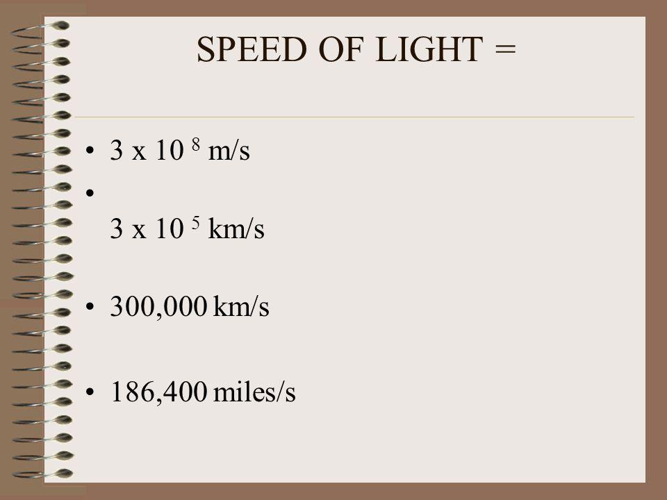 SPEED OF LIGHT = 3 x 10 8 m/s 3 x 10 5 km/s 300,000 km/s 186,400 miles/s