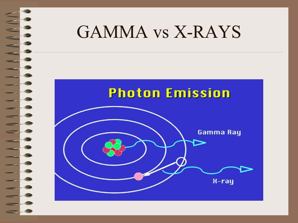 GAMMA vs X-RAYS