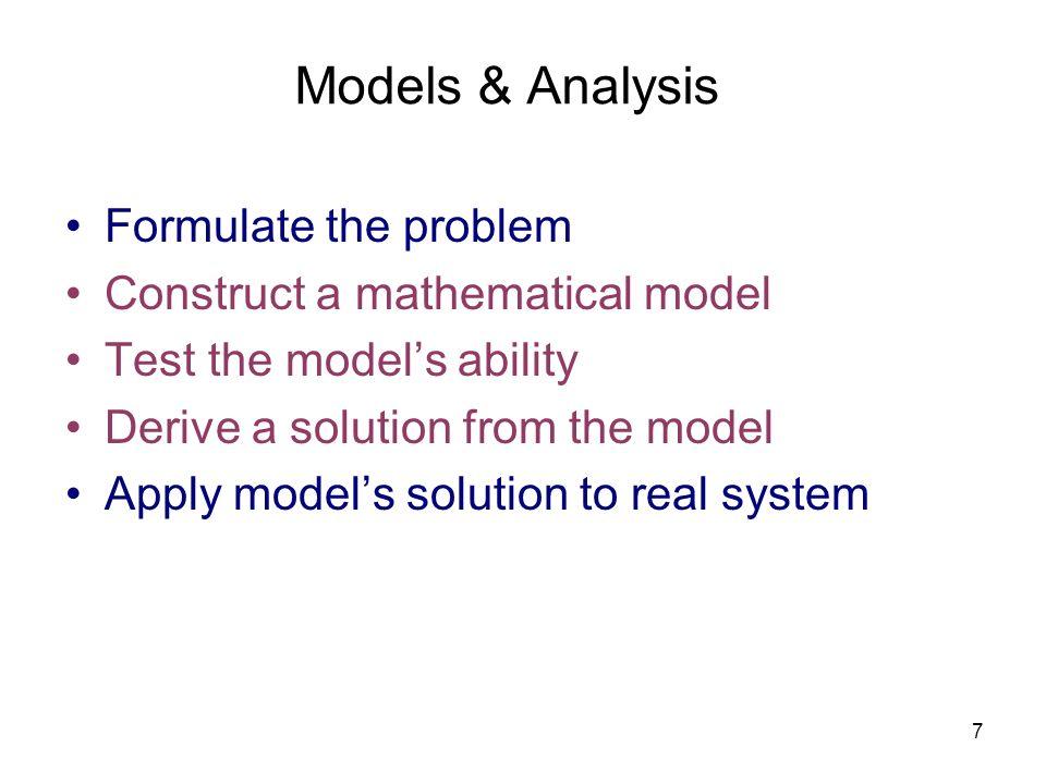 18 Linear programming Simplex method BV Coefficient of RS Ratio PXYS1S1 S2S2 P 1-10-14000 S1S1 0321012060 S2S2 012018040 P 1 -3007560 S1S1 02014020 Y01/210 4080 P 1003/211/2620 X0101/2-1/220 Y001-1/43/430