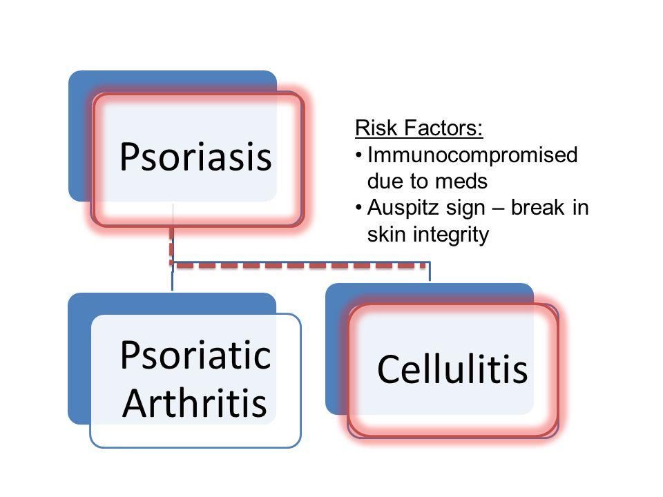 Psoriasis Psoriatic Arthritis Cellulitis Risk Factors: Immunocompromised due to meds Auspitz sign – break in skin integrity