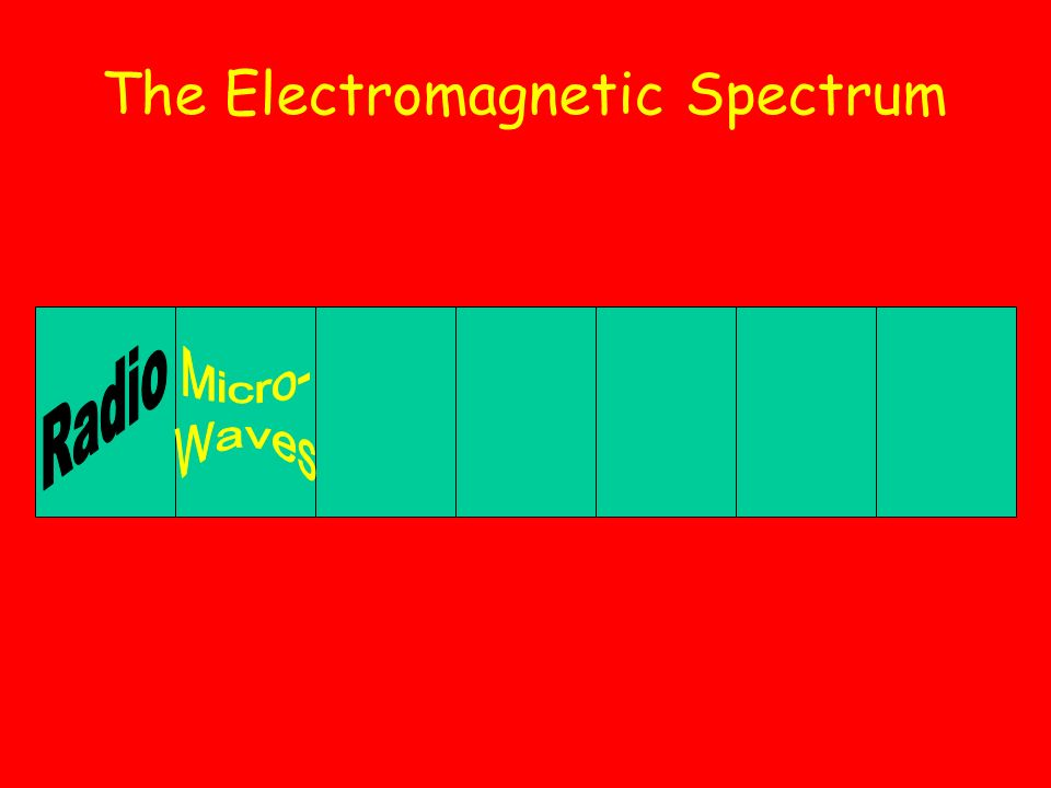 Radio Waves Created by oscillations (vibrations) of electrons in a conductor. Very long wavelength (few km to few cm) – low frequency – so low energy