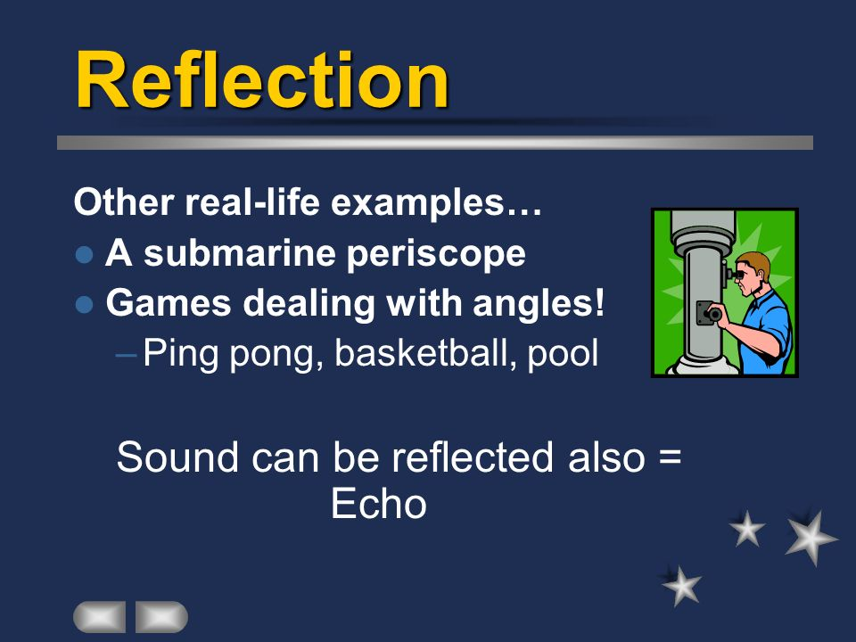 Reflection Other real-life examples… A submarine periscope Games dealing with angles! –Ping pong, basketball, pool Sound can be reflected also = Echo