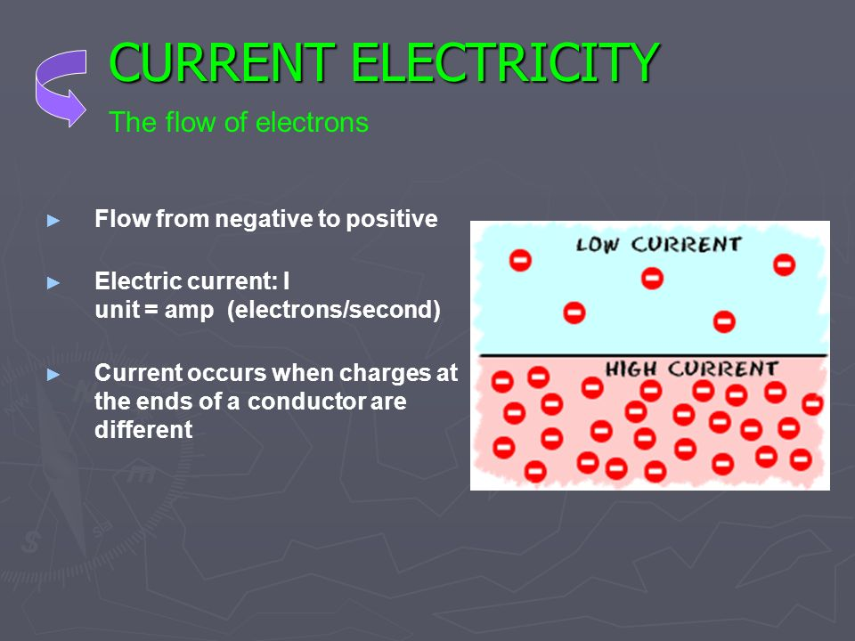 CURRENT ELECTRICITY Flow from negative to positive Electric current: I unit = amp (electrons/second) Current occurs when charges at the ends of a cond