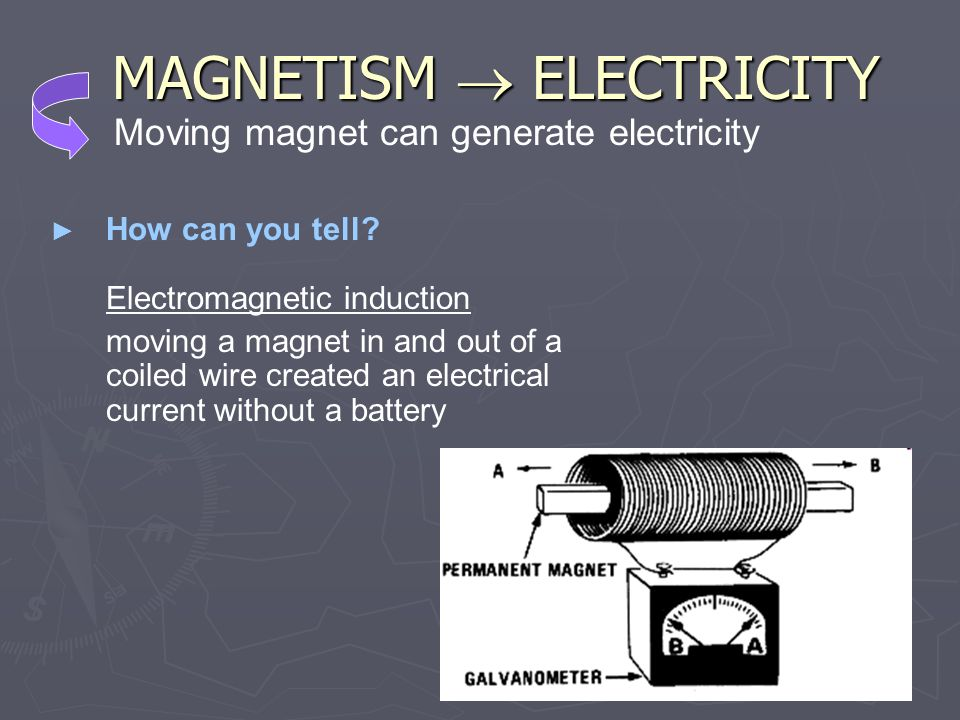 MAGNETISM ELECTRICITY How can you tell? Electromagnetic induction moving a magnet in and out of a coiled wire created an electrical current without a