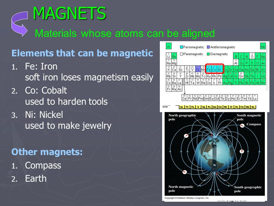 MAGNETS Elements that can be magnetic 1. 1. Fe: Iron soft iron loses magnetism easily 2. 2. Co: Cobalt used to harden tools 3. 3. Ni: Nickel used to m