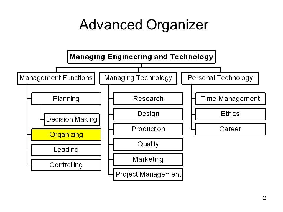 2 Advanced Organizer