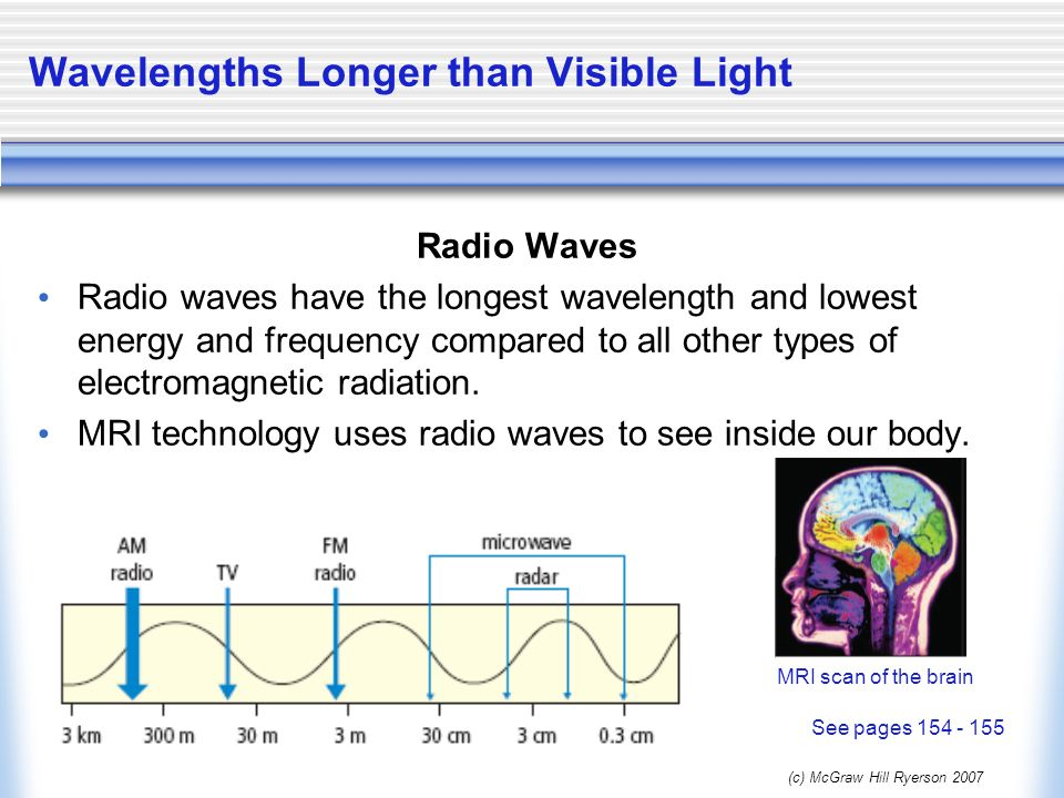 (c) McGraw Hill Ryerson 2007 Wavelengths Longer than Visible Light Microwaves Microwaves have the shortest wavelength and highest frequency of all the radio waves.