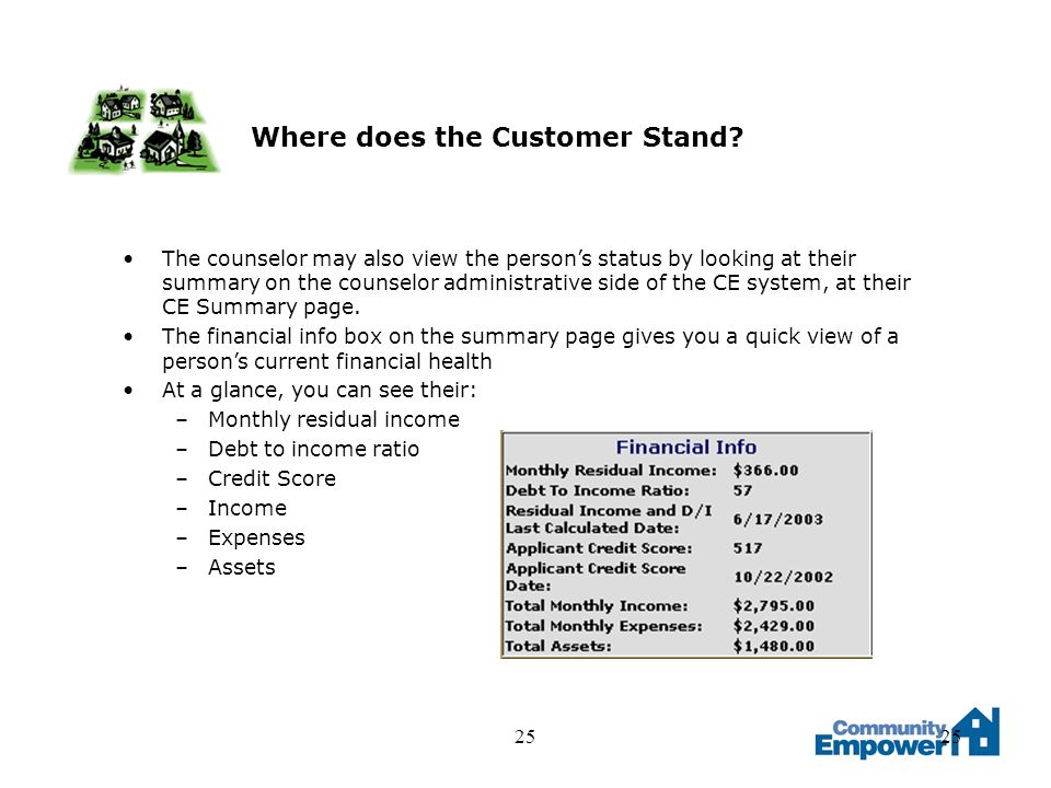 25 Where does the Customer Stand? The counselor may also view the persons status by looking at their summary on the counselor administrative side of t