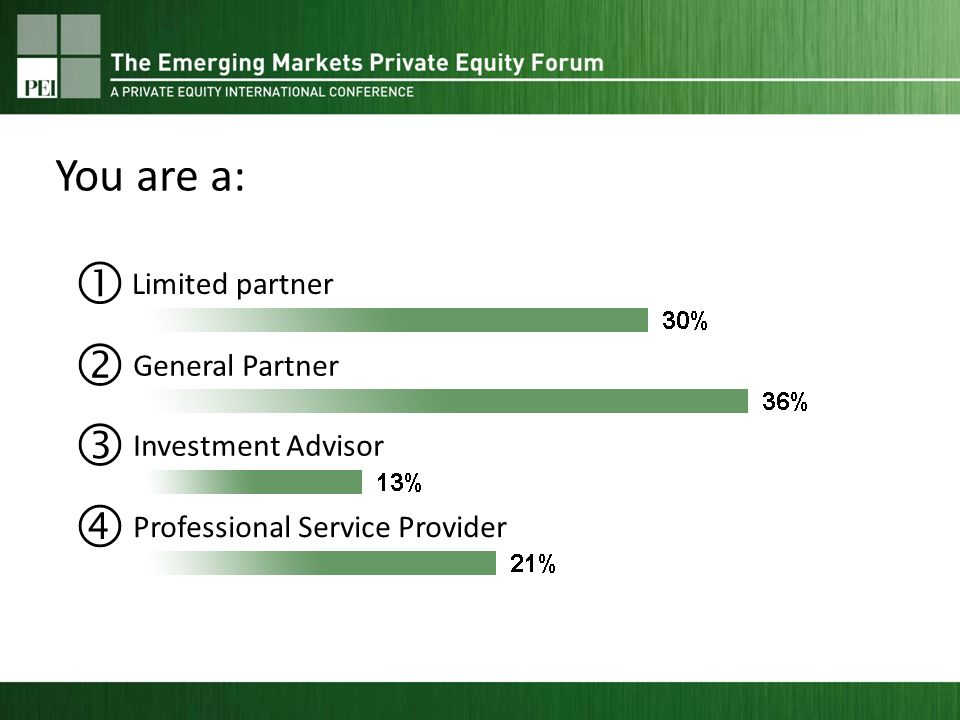 Limited partner General Partner Investment Advisor Professional Service Provider You are a: