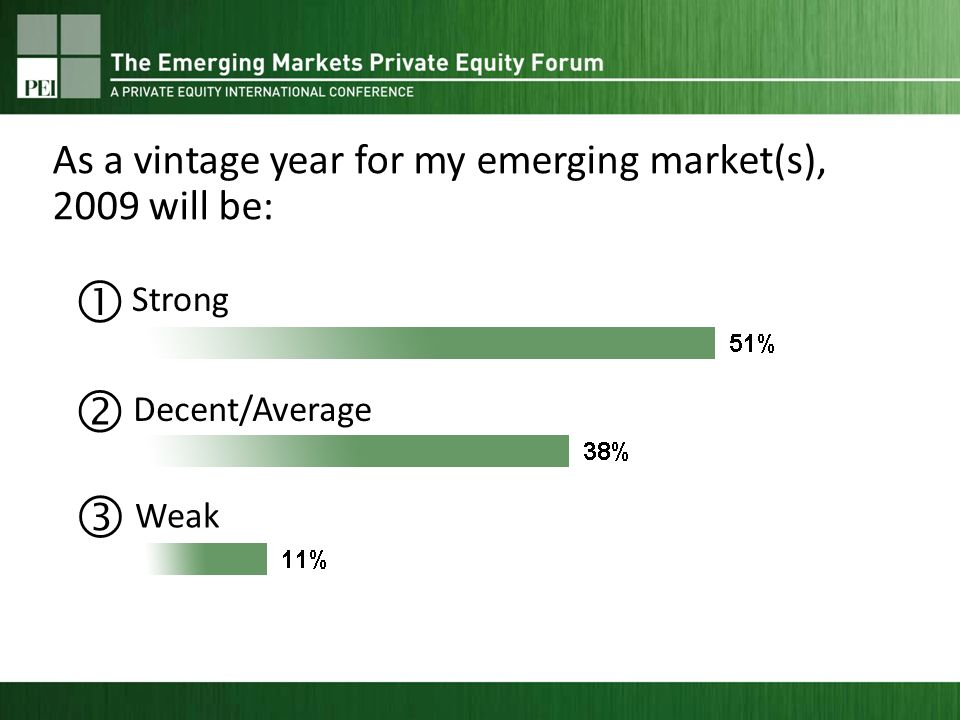 Strong Decent/Average Weak As a vintage year for my emerging market(s), 2009 will be: