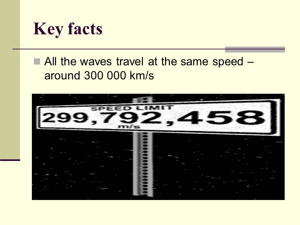 Key facts All the waves travel at the same speed – around 300 000 km/s