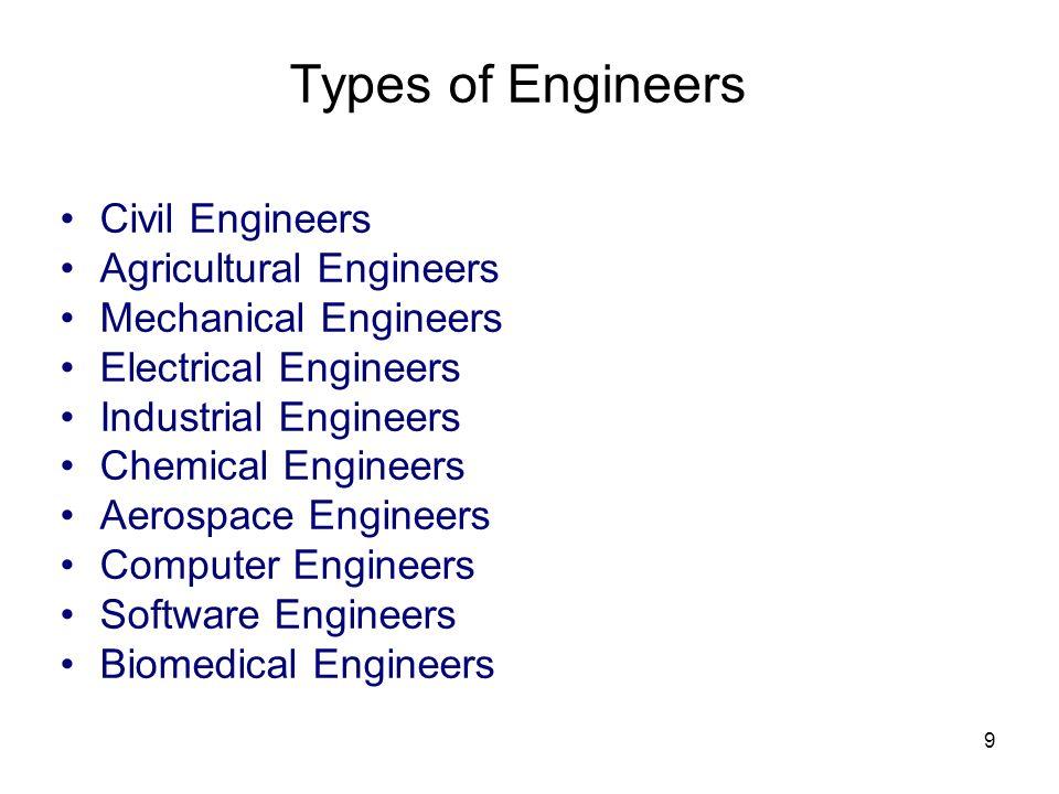 9 Types of Engineers Civil Engineers Agricultural Engineers Mechanical Engineers Electrical Engineers Industrial Engineers Chemical Engineers Aerospac