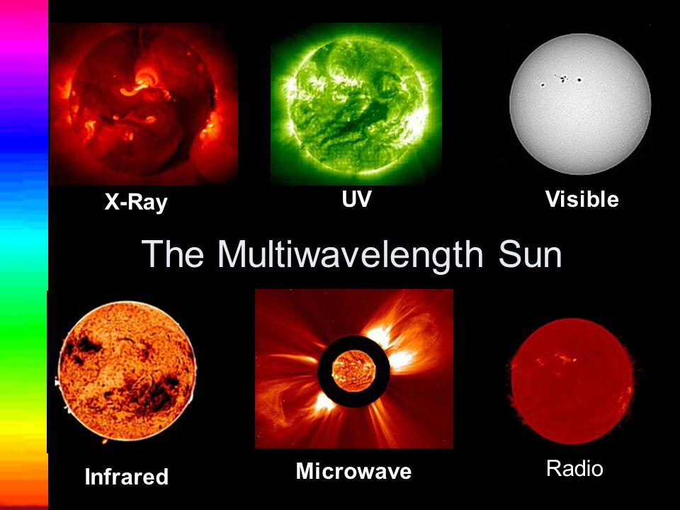The Multiwavelength Sun X-Ray UVVisible Infrared Radio Microwave