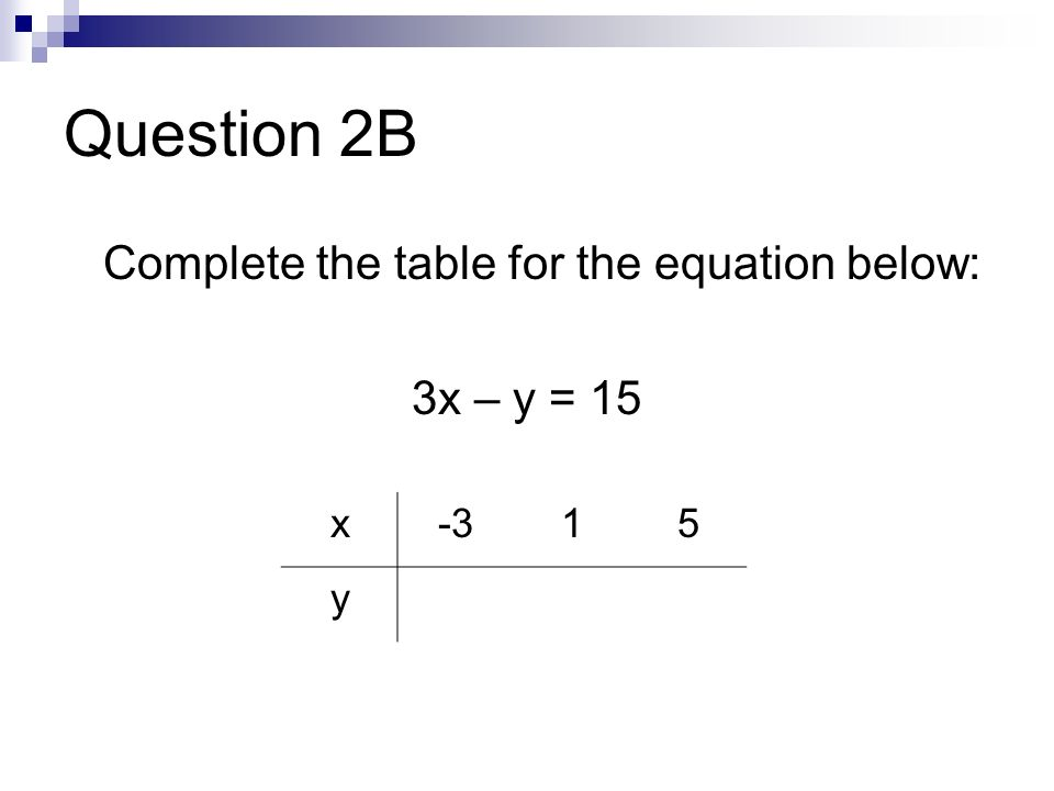 Question 2B Complete the table for the equation below: 3x – y = 15 x-315 y