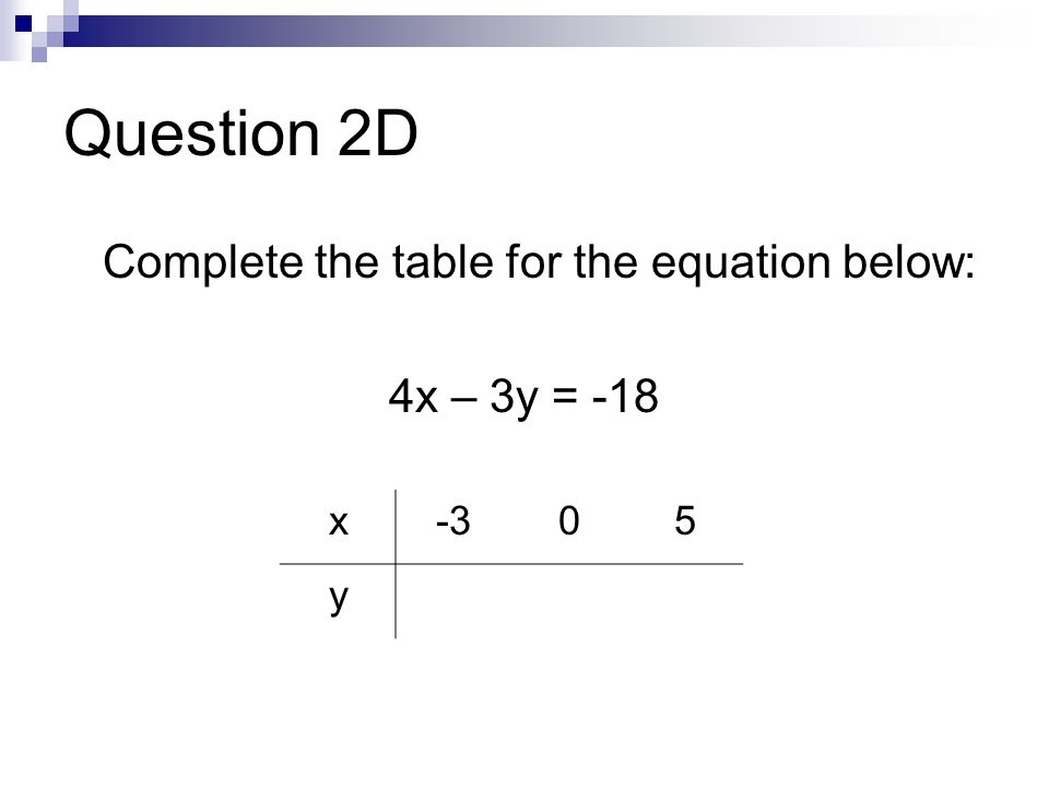 Question 2D Complete the table for the equation below: 4x – 3y = -18 x-305 y